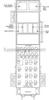 2000 dodge durango fuse box diagram wiring diagrams 2000 dodge dakota fuse box layout at 2002 Dodge Dakota Fuse Panel Diagram