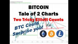 Bitcoin Litecoin Ethereum Charts Bitcoin Litecoin Ethereum Elliott Chart Has Only Two Options
