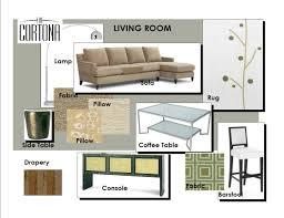 Ideas Interior Design Plans Pictures Interior Design Marketing Interior Design Plans Living Room