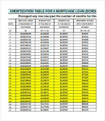 Mortage Amortization Table Amortization Tables 4 Free Word Excel Pdf Documents