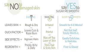 Sugar Me Smooth Hair Removal For Body 175 Gram