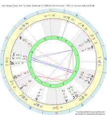 Birth Sign Chart Birth Chart Jean Berges Virgo Zodiac Sign Astrology