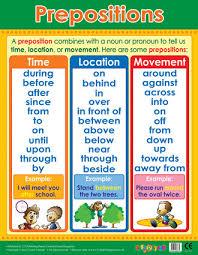 English Grammar Preposition Chart Bedowntowndaytona Com