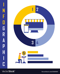 Businessman Plant Coin Online Pie Chart