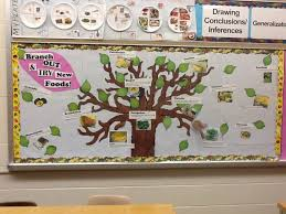 Image Thanksgiving Branch Out Bulletin Board Found This Tree Cut Out When Cleaning Out An Old Home Ec Closet So Thought Of This Idea Simply Put Pictures Of New Or Wordpresscom As Matter O Fact Resources And Ideas For Family And Consumer