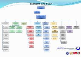 Kinetic Group