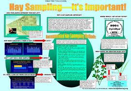 poster samples nfta