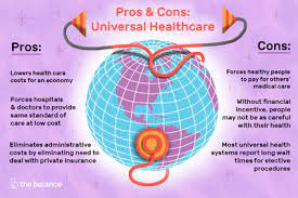 Health insurance plans for the united kingdom. Universal Health Care Definition Countries Pros Cons