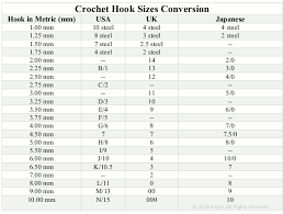 Crochet Needle Size Chart Yarn Weight System Crochet Hook Sizes Conversion Crochet