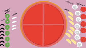 Fraction Action with Pizzas! by Nina Griffith | Teachers Pay Teachers