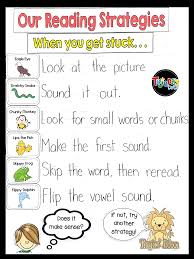 5 Components Of Reading Chart 35 Anchor Charts For Reading Elementary School