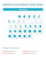Moons Calendar January 2020
