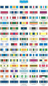 navy ribbon chart us ribbons air force