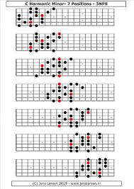 Guitar Scale Finger Chart Harmonic Minor Scale 3 Notes Per String Jens Larsen