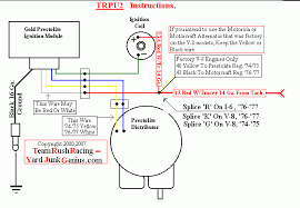jeep cj dash wiring diagram wiring diagrams and schematics jeep cj5 dash wiring diagram cj