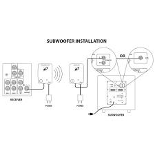trrs jack wiring diagram viewki me trrs plug wiring diagram trrs jack wiring diagram