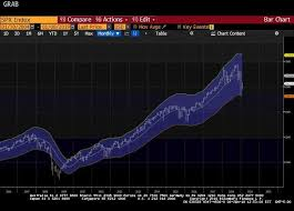 Advance Decline Line Chart 2015 Whats In Store For The S P 500 The Next Several Months The