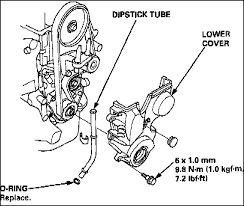2006 Honda Civic Ex Fuse Box Diagram 2012 Honda Pilot Fuse Box also 105k Service this weekend  parts arrived    Honda Tech   Honda additionally  as well Have 92 honda civic 1 5L have to change waterpump any tips furthermore TIMING MARKS ON A 96 HONDA ACCORD LX also  together with  besides 2000 Civic Timing Belt Change   YouTube as well  together with How Do I Change a Serpentine Belt on a 2002 Honda Civic Ex in addition 1998 Honda Civic 1 6L Timing Belt Replacement   YouTube. on 2000 honda civic timing belt repment
