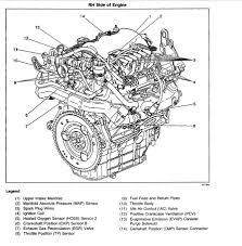 dodge 2 4 engine diagram 02 sensor data diagram schematic dodge stratus 2 4 engine diagram oxygen sensor wiring diagram list dodge 2 4 engine diagram 02 sensor