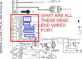 code alarm wiring diagram facbooik com Vehicle Wiring Diagrams For Alarms vehicle wiring diagrams alarms on vehicle images free download Commando Alarms Wiring Diagrams