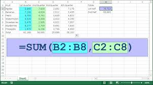 exploring the nuances of excel s sum function