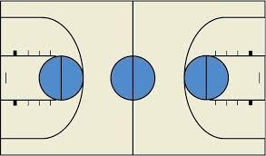 High School Basketball Court Template