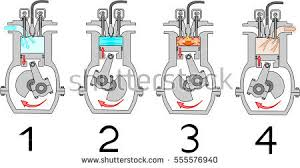 internal combustion engine stock images royalty images 4 stroke internal combustion engine diagram