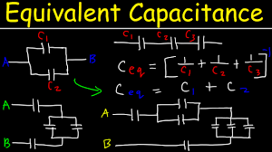Equivalent Capacitance Capacitors In Series And Parallel Physics Problems