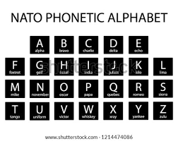 The international phonetic alphabet (ipa) is an alphabetic system of phonetic notation based primarily on the latin script. Shutterstock Puzzlepix