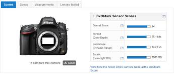 Dxomark Camera Sensor Luminous Landscape