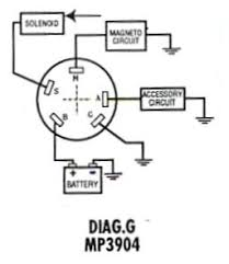 boat key switch wiring diagram boat wiring diagrams online diagram h shows