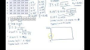 Xbar And R Chart Example Spc Xbar And S Chart Example By Hand