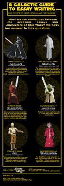 star wars essay writing galactic guide ly