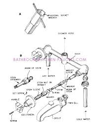 shower faucet parts repair stopper superb two handle or three bath tub kitchen moen bathtub leaking