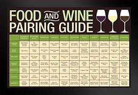 Food And Wine Pairing Guide Brown Reference Chart Framed Poster 14x20 Inch