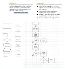 excel flow chart make a flowchart in excel discopolis club