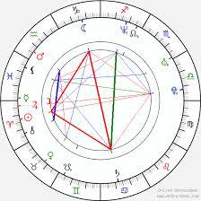 Aries Birth Chart Aries Spears Birth Chart Horoscope Date Of Birth Astro