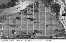 Resultado de imagen para la vieja ciudad de santa fe