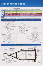 cargo trailer wiring diagram for single parts on enclosed wiring 19 enclosed trailer wiring diagram cargo trailer wiring diagram for single parts on enclosed wiring 19 unusual