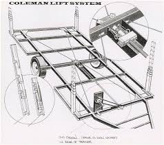 understanding camping trailers roof lift systems custom Wiring Diagram Starcraft Popup Camper understanding camping trailers roof lift systems custom cylinders international inc camper pinterest camp trailers and camping starcraft pop up camper wiring diagram