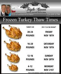 Turkey Thawing Chart Happy Thanksgiving Turkey Tip Triple Crown Real Estate Group