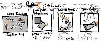 Louis Kahn Design Principles Louis Kahn Someone Has Built It Before