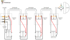 home wiring 4 way switch the wiring diagram electrical what do i need to replace 4 light switches on the house wiring
