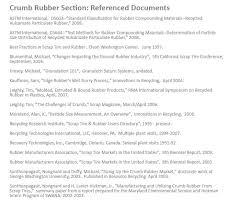 Crumb Rubber Scrap Tire News