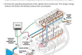 2005 police interceptor engine wiring diagram for car engine honda small engine oil leak on 2005 police interceptor engine