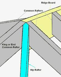 Hip Rafter Size Chart Uk Hip Rafter Detail In 2019 Hip Roof Roof Trusses Porch Roof
