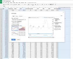 Venn Diagram Google Charts How To Draw Graphs In Google Docs Goldenagefigurines Com