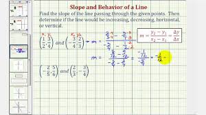 ex find the slope given two points containing fractions and describe the line