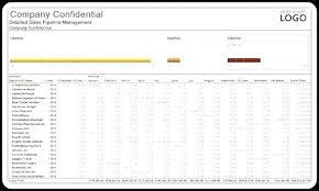 Pipeline Template Excel Sales Pipeline Template Management