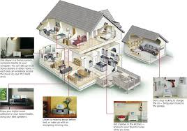 sonos wholehouse audio system setup image house sound m3